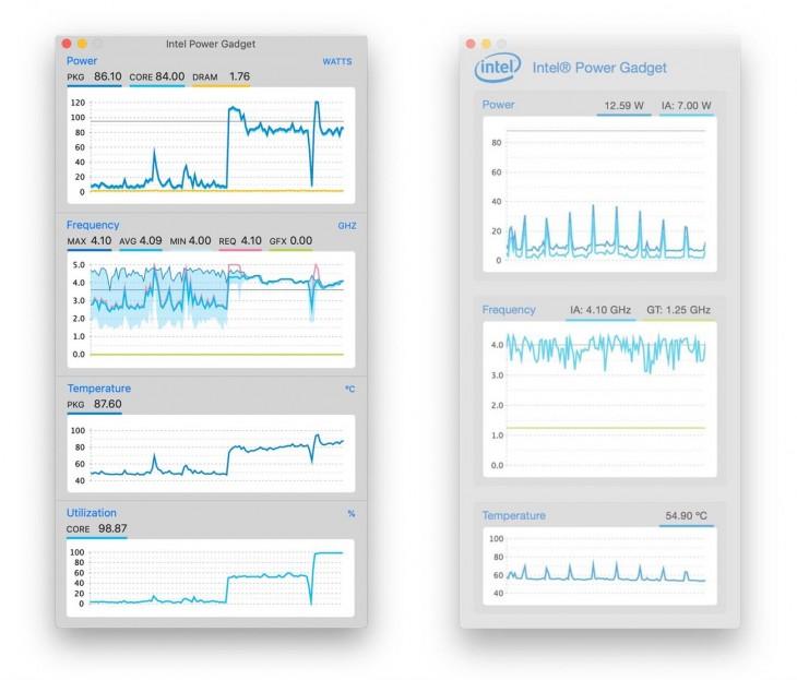 Hướng dẫn cách xem tốc độ xử lý của máy tính đơn giản - 4